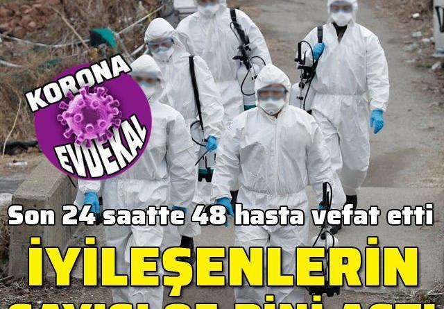 Koronavirüs salgınında can kaybı 3689'a yükseldi