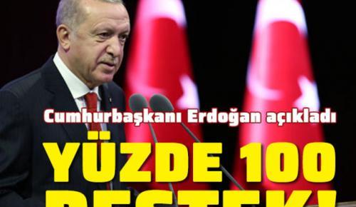 Erdoğan, Milli Sporcu Bursu Tanıtım Toplantısı'nda konuştu,açıklamalarının satırbaşları şöyle